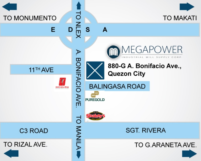 Megapower Directions